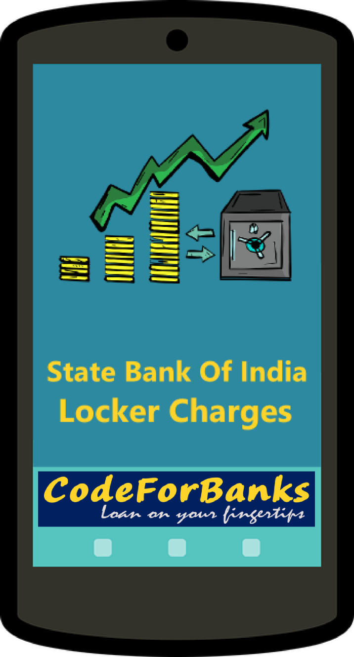 Tamilnad Mercantile Bank Limited Locker Charges/Rent